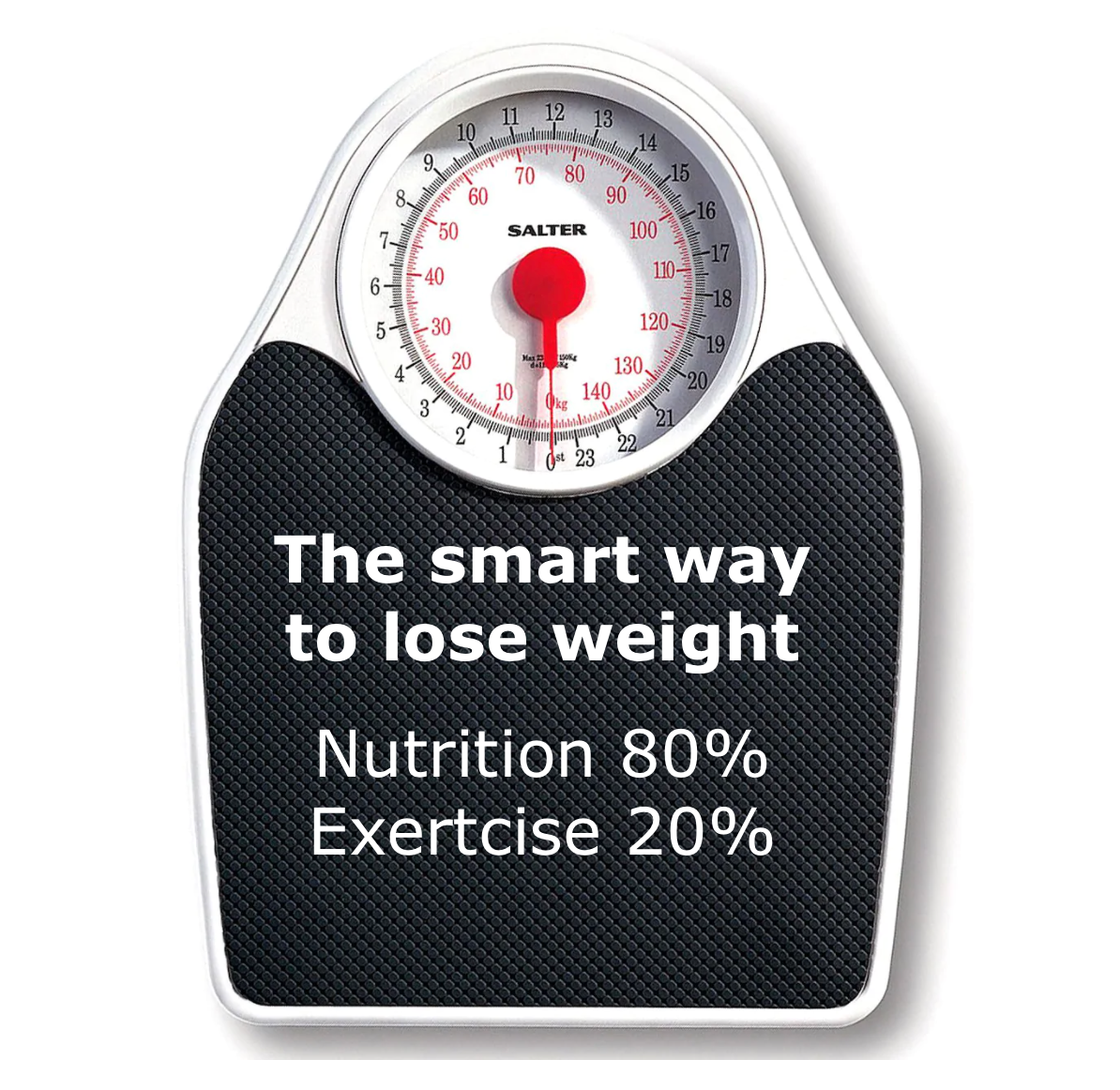 The smart way to lose weight